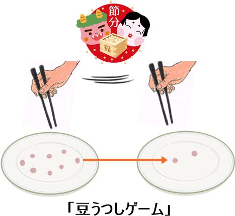節分の豆うつしゲームのイラスト画像
