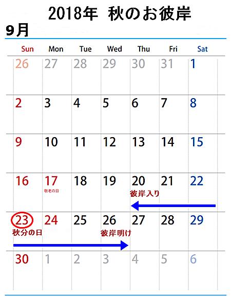 2018年秋のお彼岸の日程カレンダー