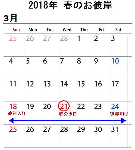 2018年春のお彼岸の日程カレンダー