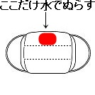 ぬれマスク作り方C