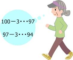 認知症予防・運動の効果暗算しながら早歩きイラストA