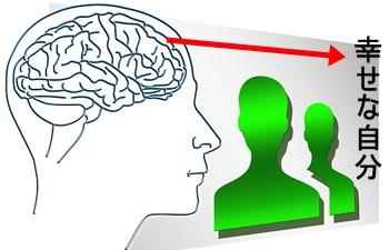 潜在意識のイメージ画像