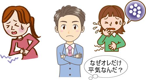 ノロウイルスの症状の違いのイラスト