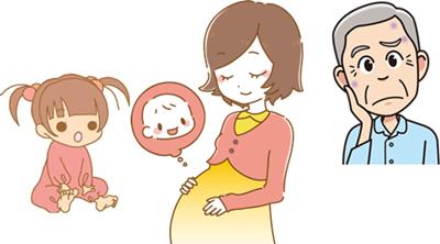 乳幼児と妊婦と高齢者の画像A