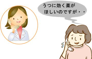 漢方医と患者の電話