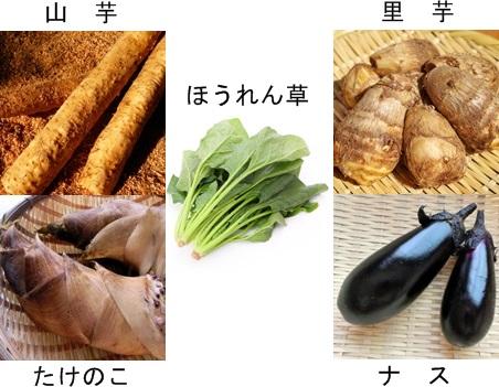 アクの強い食べ物