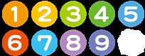 数字の訓練