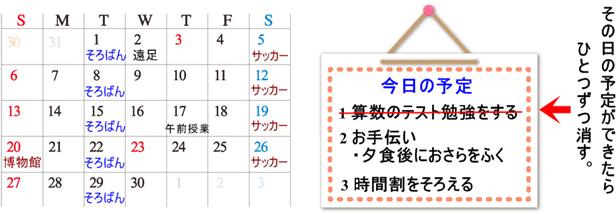 カレンダーと今日の予定表A