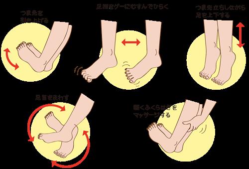 足首運動のイラスト