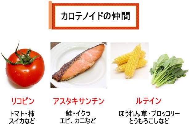 日焼けを予防する栄養素カロテノイドを多く含む食品