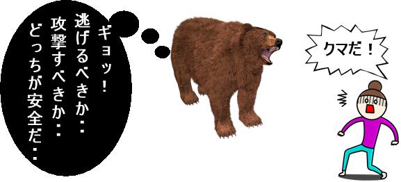 熊が人と遭遇した時の心理状態のイラスト画像